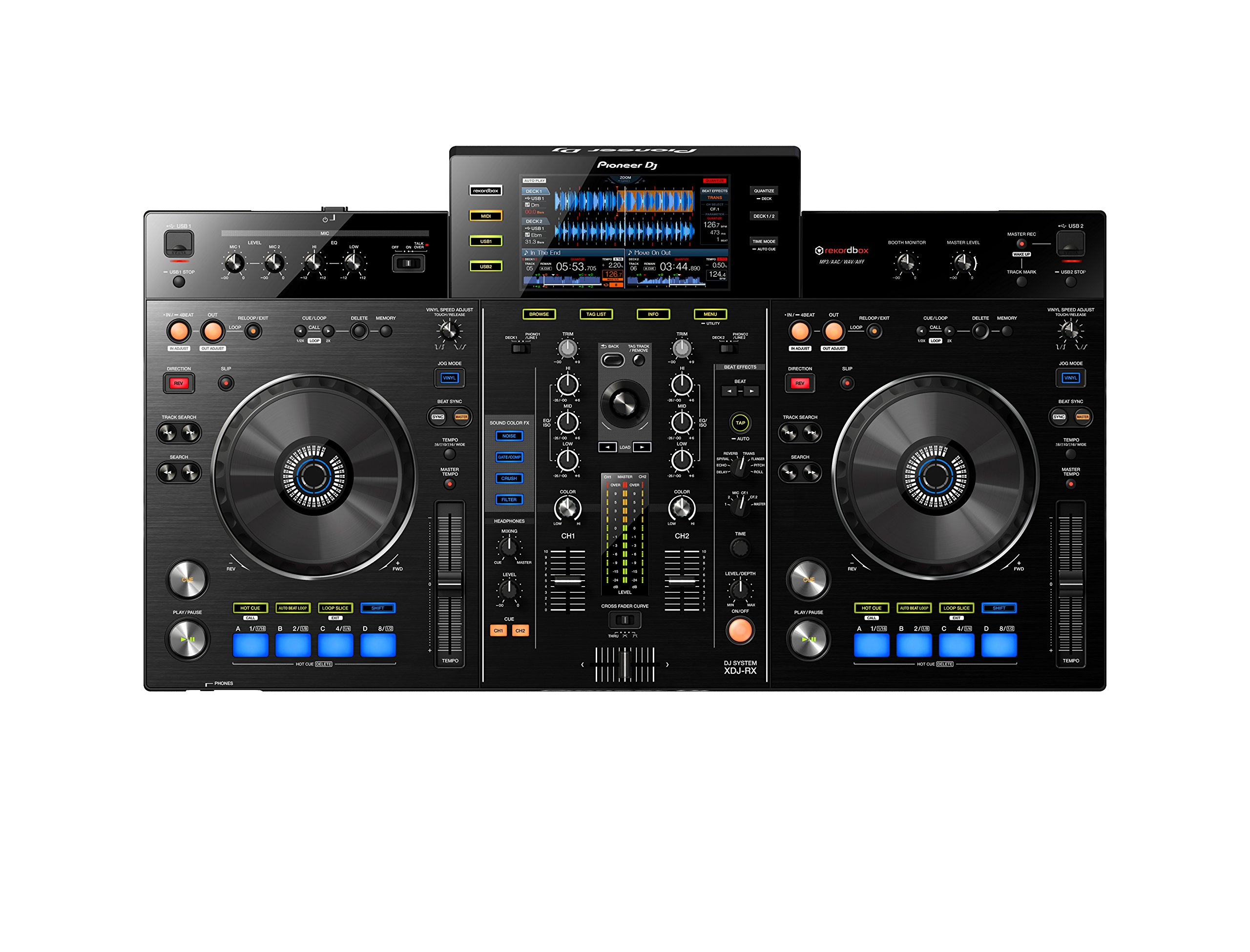 10 Best DJ Controllers in 2019 [Buying Guide] - Music Critic