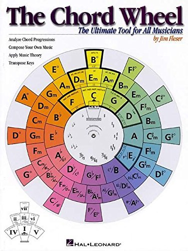 The Chord Wheel: The Ultimate Tool for All Musicians by Tim Fleser